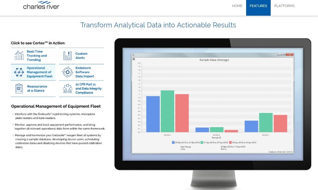 Cortex™数据管理软件